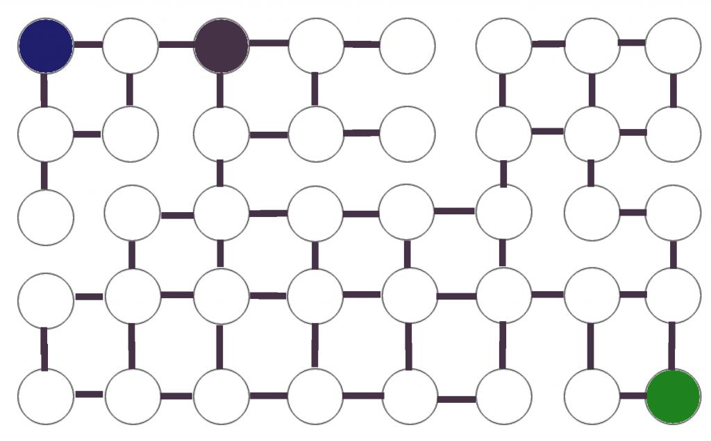 Graphe de la ville de gomath