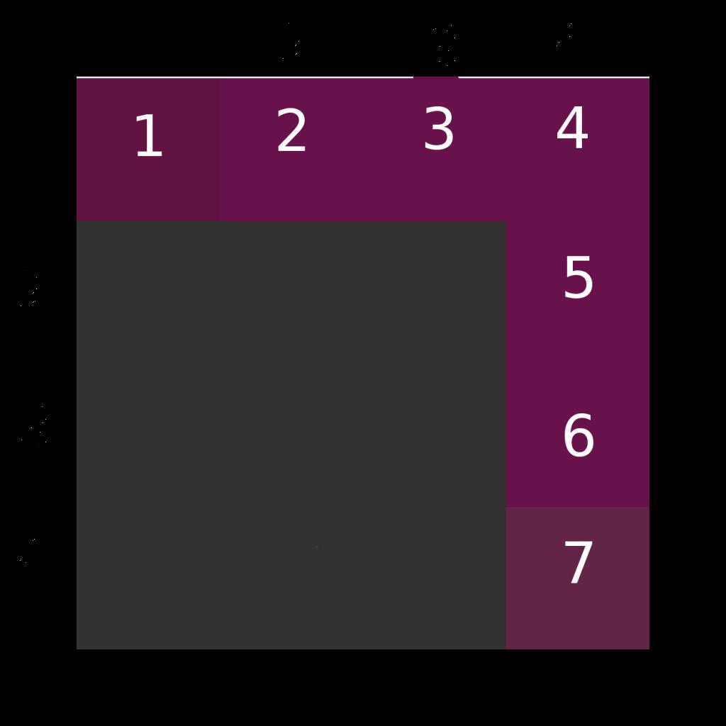 exemple de chemin le plus court dans un graphe vide